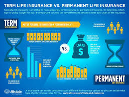 permanent life insurance quote plus life insurance 45 also whole life insurance canada cost