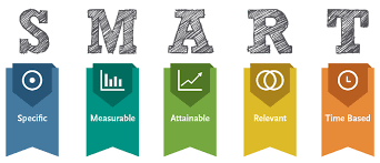Performance Objectives Examples New Smart Project Management Goals That Actualy Works