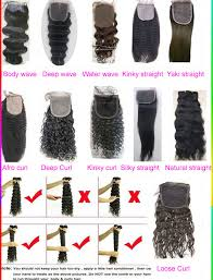 Hairpieces Hair Extensions Texture Chart Texture Chart