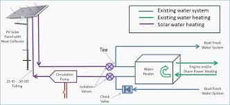 boat inverter wiring diagram lovely 12v solar panel wiring diagram 12v solar panel wiring diagram boat inverter wiring diagram lovely 12v solar panel wiring diagram marine inverter charger wiring diagram