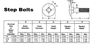 Carriage Bolt Sizes Chart Model T Ford Forum Step Bolt What Is It For