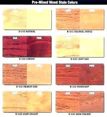 Gel Stain Color Chart Gel Stain Colors Lowes Beraninews Co