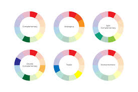 What Every Brand Needs To Know To Use Color Effectively