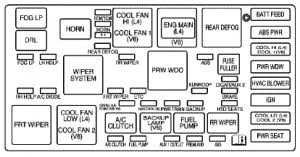 2004 saturn vue underhood fuse box diagram circuit wiring diagrams 2004 saturn vue underhood fuse box diagram