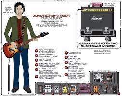 paul gilbert rig diagram guitar rig paul gilbert rig diagram