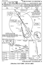 Sequ Airport Charts Fscharts Com Airport Charts For Flight Simulator Pilots