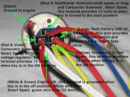 kohler engine wiring diagram kohler wiring diagrams online
