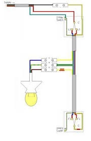 wiring diagrams for lighting circuits diynot forums an alternative way to wire a two way light circuit which is convenient for wall lamps a switch in or below the lamp
