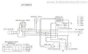 polaris 800 atv wiring diagram dolgular com 2003 polaris sportsman 500 ho wiring diagram at Polaris Sportsman 500 Wiring Diagram