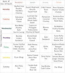 Week 47 Weekly Menu Planner By Anjana Of Maayeka