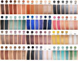 makeup geek dupes for mac eye shadows with swatches so handy these
