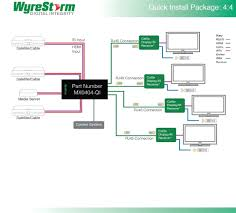 wiring diagrams cat5e cable order cat6 diagram internet noticeable cat 5 wiring diagram wall jack at Internet Cable Diagram