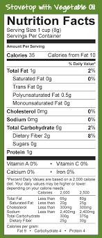 Popcorn Board Nutrition Popcorn Nutritional Information