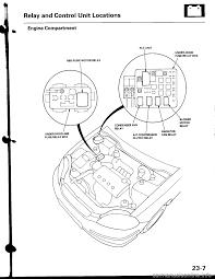 Honda civic fuse box diagram discernir wiring diagram and fuse box