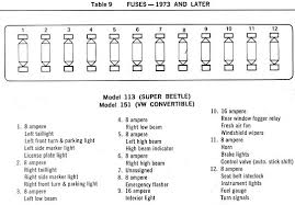 1974 vw beetle fuse box wiring diagram show 1974 vw beetle fuse box wiring diagram 1974 vw beetle fuse box 1974 vw beetle