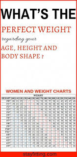 Perfect Height And Weight Chart And Age Women And Weight Charts Whats The Perfect Weight Regarding