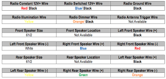 2003 hyundai santa fe wiring diagram 2003 image 2004 hyundai elantra car stereo radio wiring diagram wirdig on 2003 hyundai santa fe wiring diagram