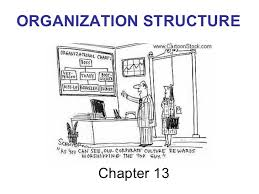 Types Of Organizational Chart In Management Organizational Structure