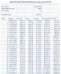 Amortization Table For Numbers Free Iwork Templates