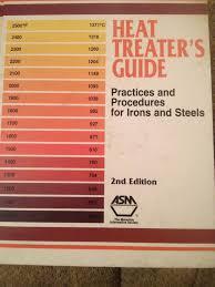 Heat Treat Shrinkage Chart Practical Machinist Largest Manufacturing Technology Forum
