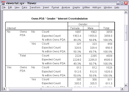 What Is Pivot Table Pivoting Tables