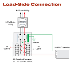 wiring diagram for distribution board on wiring images free Electrical Panel Board Wiring Diagram Pdf wiring diagram for distribution board on wiring diagram for distribution board 13 single phase house wiring diagram pdf portable power distribution box Home Electrical Wiring Diagrams PDF