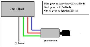 view topic turbo timer install in older diesels?? australian Hks Type 0 Turbo Timer Wiring Diagram Hks Type 0 Turbo Timer Wiring Diagram #7 HKS Turbo Timer Manual