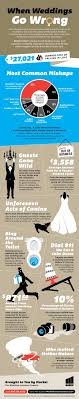 11 best wedding insurance images on pinterest wedding insurance Wedding Insurance Marquee hurricane honeymoons and other assorted acts of dog \