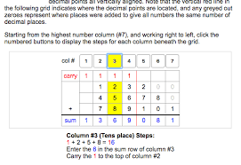 Whats New At Free Online Calculator Use Com