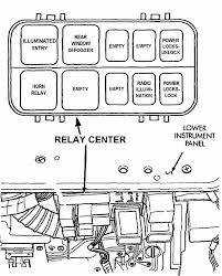 maintenance information 1993 jeep cherokee (xj) jeep 1993 jeep cherokee fuse box location at 94 Jeep Cherokee Fuse Diagram
