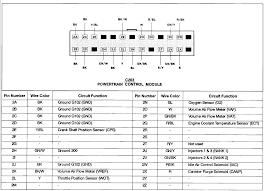 2008 ford f150 radio wiring diagram floralfrocks 1999 ford f150 radio wiring diagram at 2000 Ford F150 Radio Wiring Harness