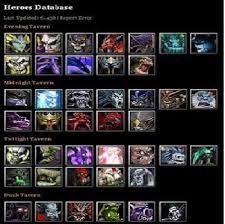 dota allstar types of heroes in dota