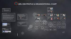 Prezi Org Chart Abs Cbn Organizational Chart By Meryl Dapon On Prezi
