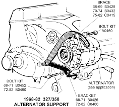 1968 82 327 350 alternator support diagram view chicago corvette rh chicagocorvette 4 wire alternator