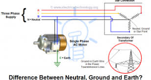 three phase motor power control wiring diagrams what is the difference between neutral ground and earth