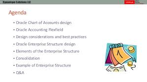 Designing A Chart Of Accounts And Enterprise Structure In