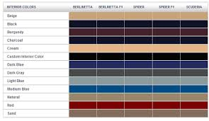 Interior Color Chart F355 Colors Ferrari Life