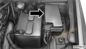 chrysler town country 2008 2016 < fuse box diagram this center contains cartridge fuses and mini fuses a label that identifies each component be printed or embossed on the inside of the cover