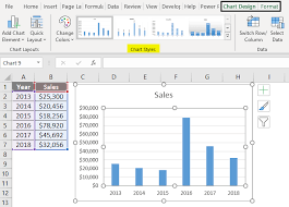 How To Change Chart Style In Excel 2013 Change Chart Style In Excel How To Change The Chart Style