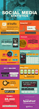 62 Best Social Media Marketing Jobs Images On Pinterest Social