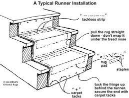 14 best Stairwell Runner Installation images on Pinterest
