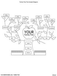 Family Tree Templates Kids 41 Best Free Family Tree Template Images Family Trees Free Family