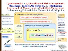 message process models vs variance models what is the 2015 national cso cxo cybersecurity conference