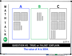 3 Super Tips For Teaching Place Value Mr Elementary Math