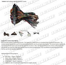 arcade jamma 56 pin interface cabinet wire wiring harness cable to 60 in 1 arcade 60 in 1 jamma jamma arcade icade 60 in 1 icade 60 in 1 jamma board jamma wiring harness jamma led wiring arcade wiring harness