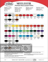 Testors Model Master Laqcuer Vs Floquil Paint Colors