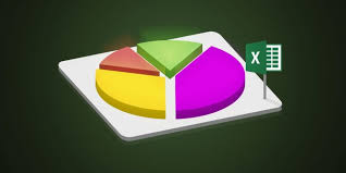 How Do You Make A Pie Chart In Powerpoint How To Create A Pie Chart In Microsoft Excel