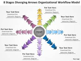 8 Stages Diverging Arrows Organizational Workflow Model