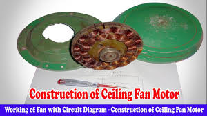 working of fan with circuit diagram construction of ceiling fan motor you