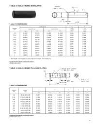 Metric Dowel Pin Press Fit Tolerance Chart Taper Pin